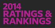 bond_loyalty_rankings